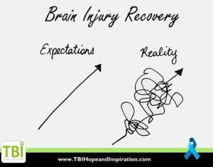 Brain injury pic